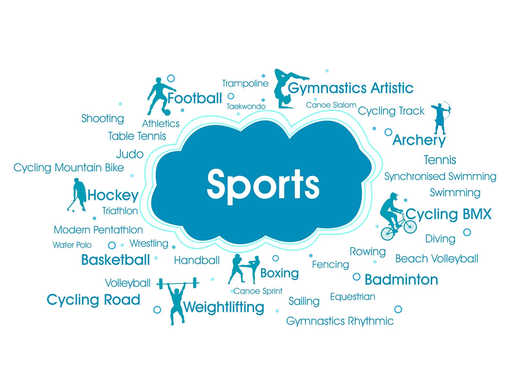 Sports Hypnosis Hypnotherapy Cork Ireland